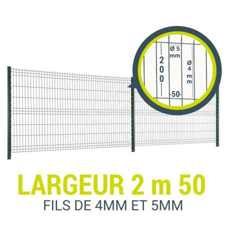 Panneau de clôture 5 mm 4 mm