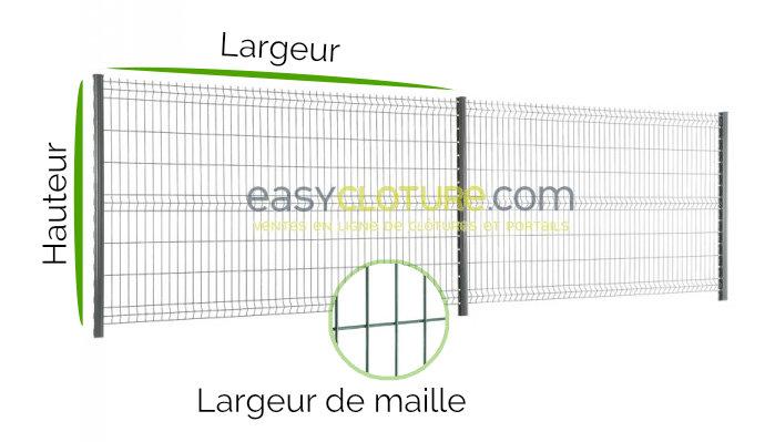 Easycloture - Infos à connaître sur panneaux rigides