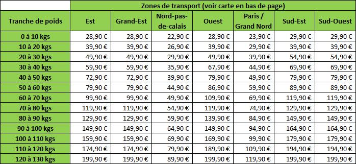 Tableau tarifs livraison - Transport Express